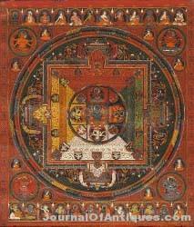 Gavels 'n' Paddles: Tibetan painting, $929,000, Bonhams