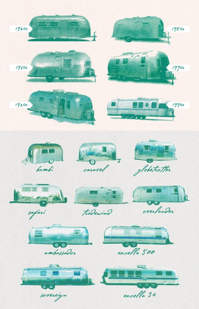 Airstream styles