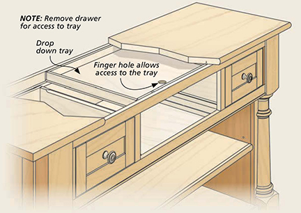 Example of one of many ways to create and access secret storage. photo: woodsmith.com